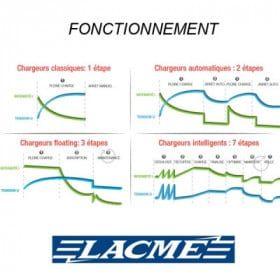 T-shirt technique respirant Pavia MASCOT 50185